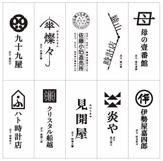 日系中文字体字形合集
