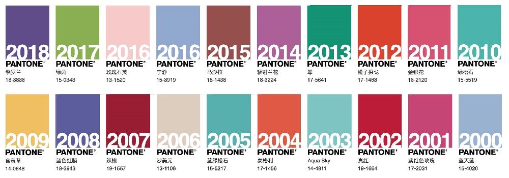 PANTONE发布2019流行色为珊瑚色