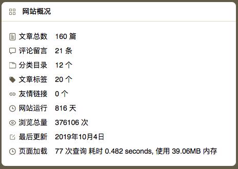 WordPress显示页面查询次数、加载时间和内存占用